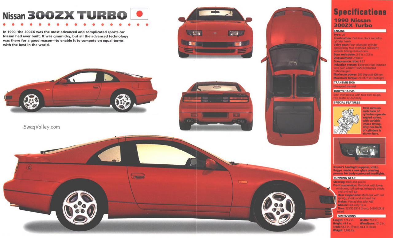 1990 Nissan 300ZX (1990 nissan 300zx turbo)