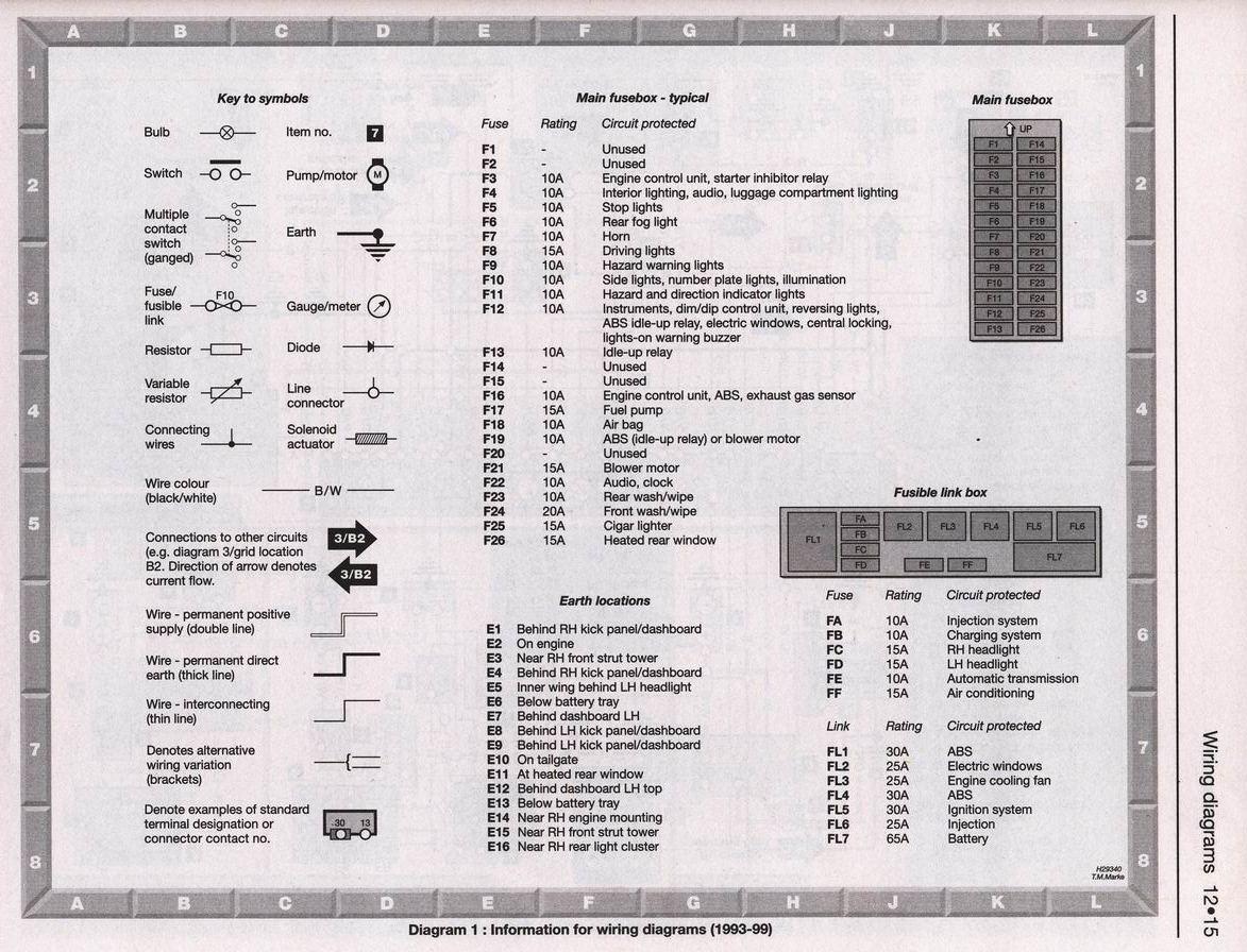 Schema Elettrico Nissan Micra K12 : Micra k nejdou směrovky fórum nissan klub